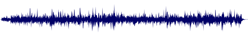 waveform of track #129211