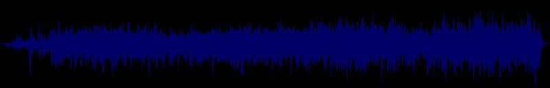 waveform of track #129212