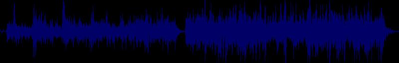 waveform of track #129215