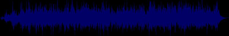 waveform of track #129222