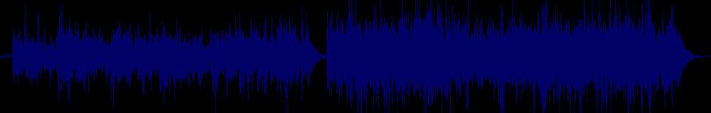 waveform of track #129223