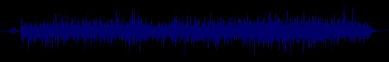 waveform of track #129225