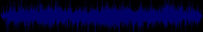 waveform of track #129227