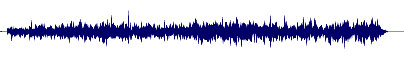 waveform of track #129231