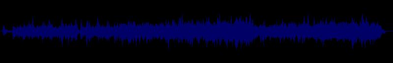 waveform of track #129235