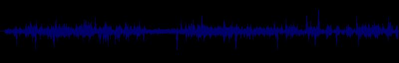 waveform of track #129242