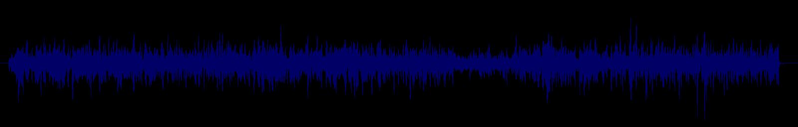 waveform of track #129244