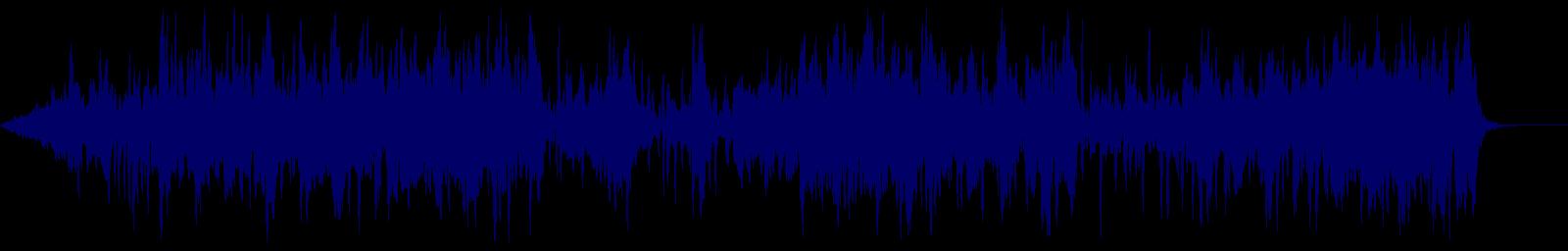 waveform of track #129245