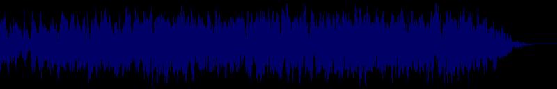 waveform of track #129249