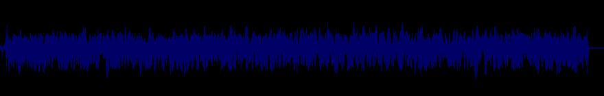 waveform of track #129261