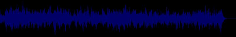 waveform of track #129262