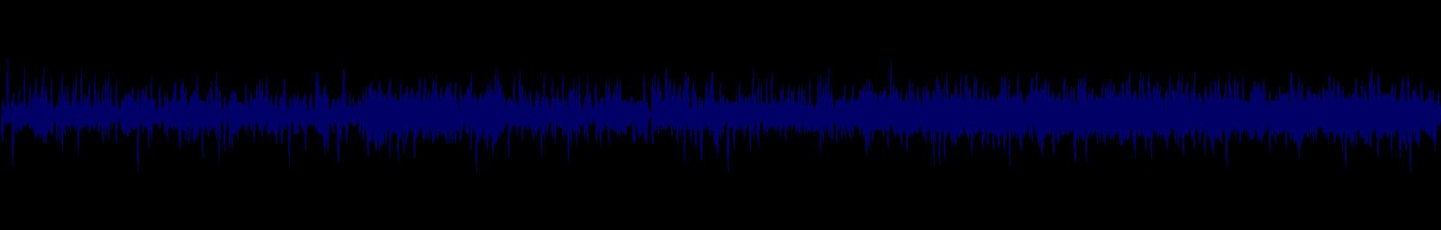 waveform of track #129267