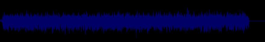 waveform of track #129268