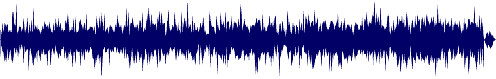 waveform of track #129275