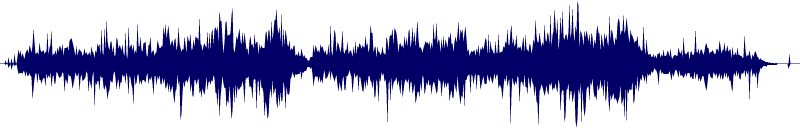 waveform of track #129281