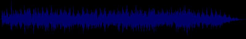 waveform of track #129282