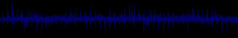 waveform of track #129283