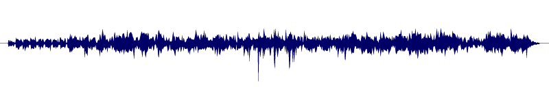 waveform of track #129294