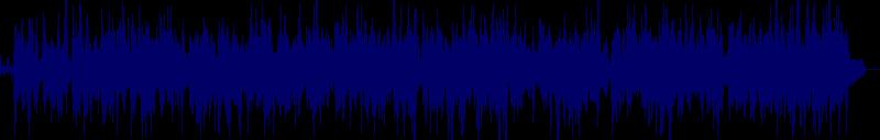 waveform of track #129303