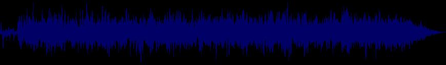 waveform of track #129317