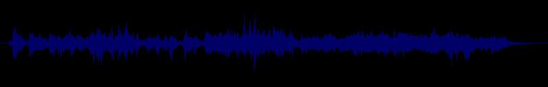waveform of track #129323