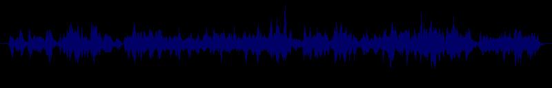 waveform of track #129325