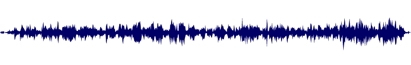 waveform of track #129342