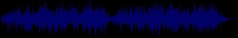 waveform of track #129345