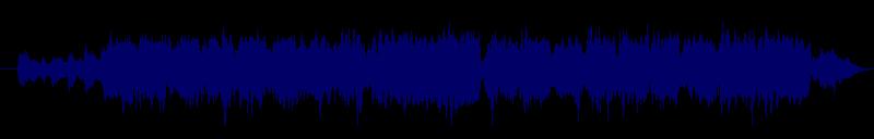 waveform of track #129376