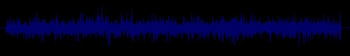 waveform of track #129377