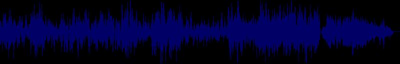 waveform of track #129385
