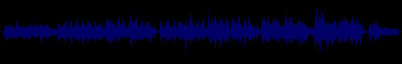 waveform of track #129403