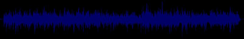 waveform of track #129408
