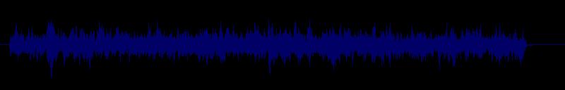 waveform of track #129412