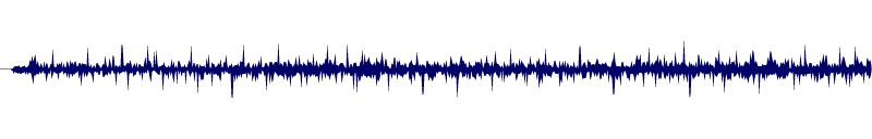 waveform of track #129422
