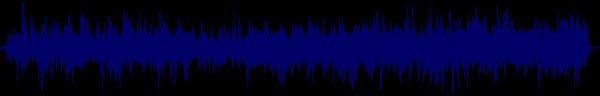 waveform of track #129423