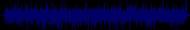 waveform of track #129443