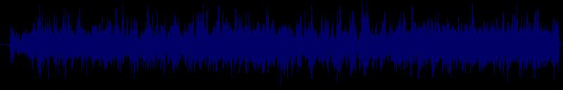 waveform of track #129463