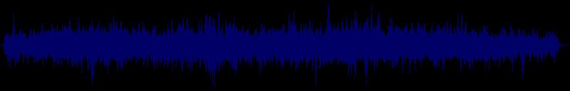 waveform of track #129466
