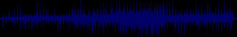 waveform of track #129503