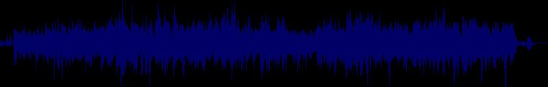 waveform of track #129514