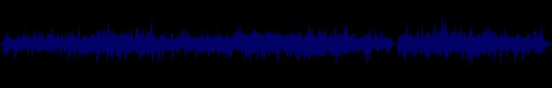 waveform of track #129515
