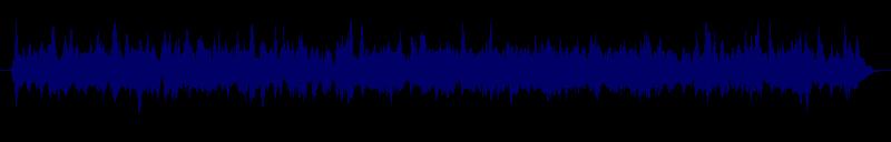waveform of track #129522