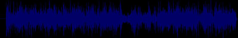 waveform of track #129524