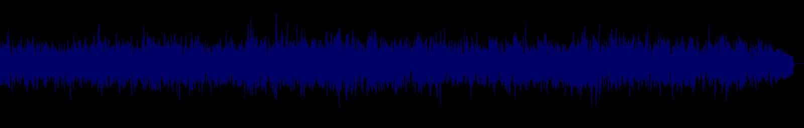 waveform of track #129525