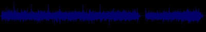 waveform of track #129531