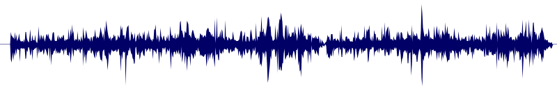 waveform of track #129556