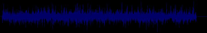 waveform of track #129559