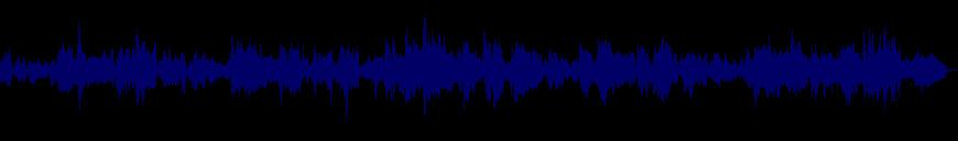 waveform of track #129561