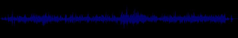 waveform of track #129565
